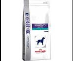 Лечебный Сухой Корм Royal Canin (Роял Канин) Sensitivity Control Canine SC24 Для Собак При Пищевой Аллергии и Непереносимости 1,5кг