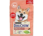 Сухой Корм Dog Chow (Дог Чау) Для Собак с Чувствительным Пищеварением Лосось Sensitive 2кг + 500г АКЦИЯ