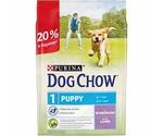 Сухой Корм Dog Chow (Дог Чау) Для Щенков Ягненок Puppy Lamb 2кг + 500г АКЦИЯ
