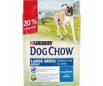 Сухой Корм Dog Chow (Дог Чау) Для Собак Крупных Пород Индейка Adult Large Breed 2кг + 500г АКЦИЯ